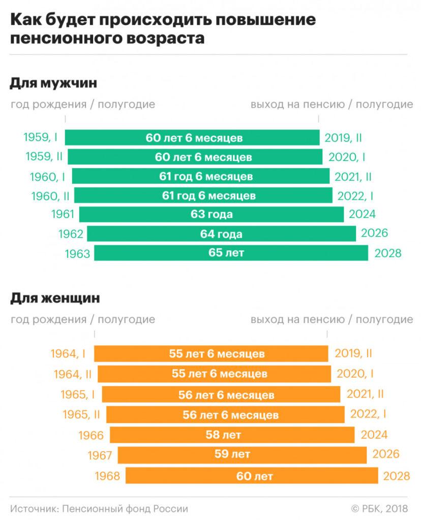 """Предпенсионер """"помогает"""" сэкономить государству 1.5 миллиона рублей: что дальше?"""