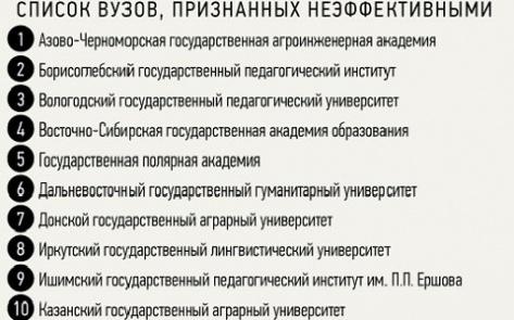 http://izvestia.ru/