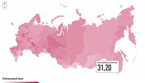 riarating.ru