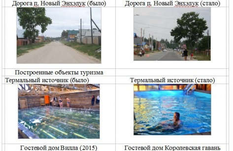 """""""Обращение"""" резидентов туркластеров Бурятии к Путину возможно готовили в Минэке"""
