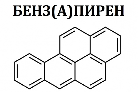 Воздух Улан-Удэ содержит большую концентрацию бенз(а)пирена опасного для человека