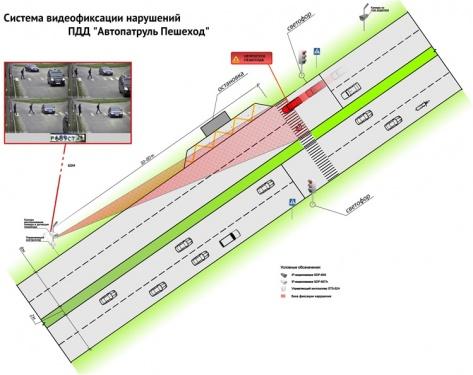 """В Улан-Удэ на пр. Автомобилистов заработал комплекс """"Автопатруль Пешеход"""""""