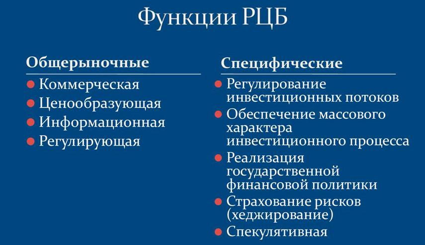 Зачем вообще России нужен рынок ценных бумаг и какие у него функции?