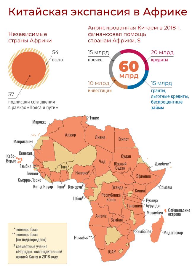 В Африке уже 11 000 китайских компаний: как Китай потихоньку скупает весь мир