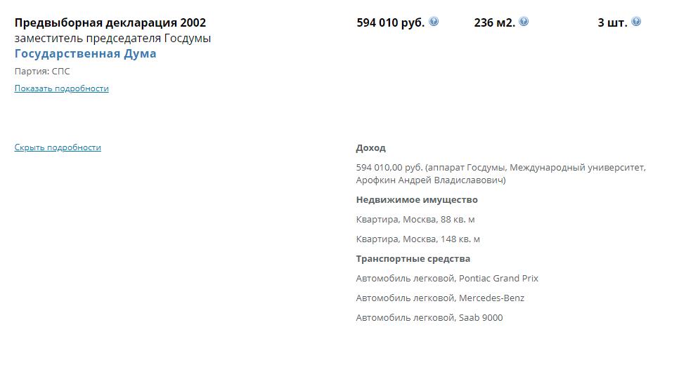 Сколько и на чем зарабатывает Ирина Хакамада, недвижимость которой оценивается в 100 миллионов рублей?