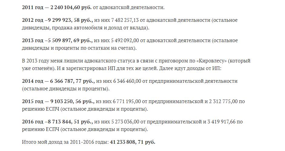 Заглянем в кошелек к Навальному: сколько зарабатывает и чем владеет главный оппозиционер страны