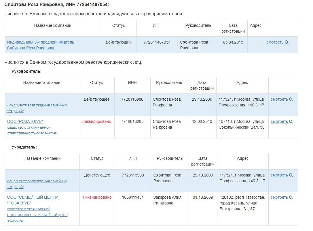Сколько и на чем зарабатывает Роза Сябитова - главная сваха из телевизора