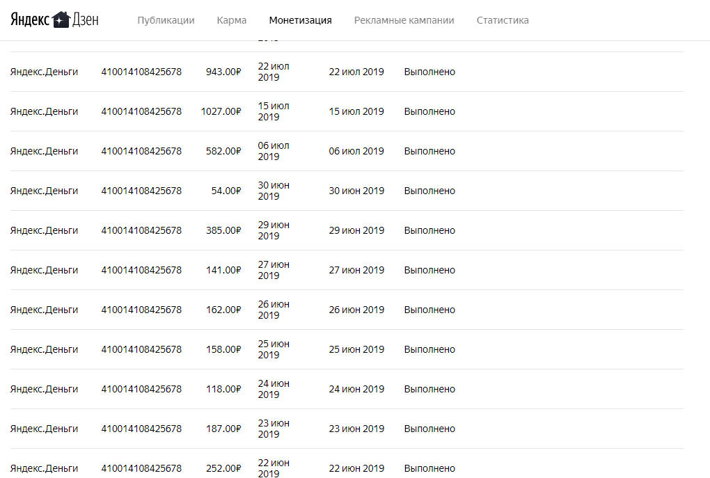 Нестабильный доход от 5 до 300 рублей в день, при этом посты нужны ежедневно: как я пыталась заработать на Яндекс.Дзен