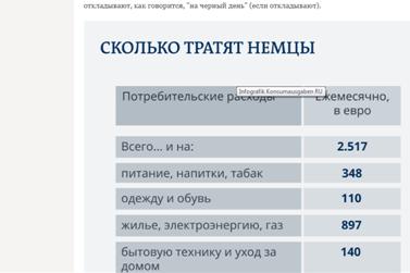 В чем средний немец живет лучше среднего русского: сравниваю доходы и расходы на жилье, продукты и коммуналку