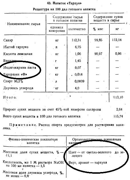 Бытует мнение, что в СССР газировка была натуральная, а сейчас одна химия: сравниваю составы чтобы понять так ли это