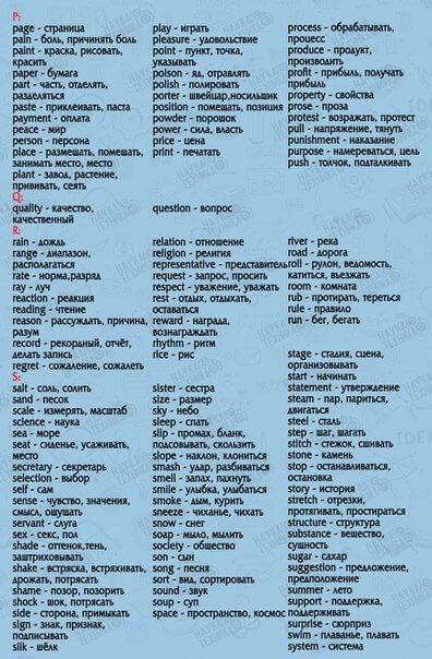 850 самых необходимых английских слов