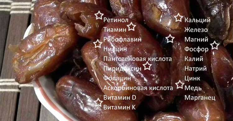 Финики не только вкусные, но и самые полезные фрукты на планете!