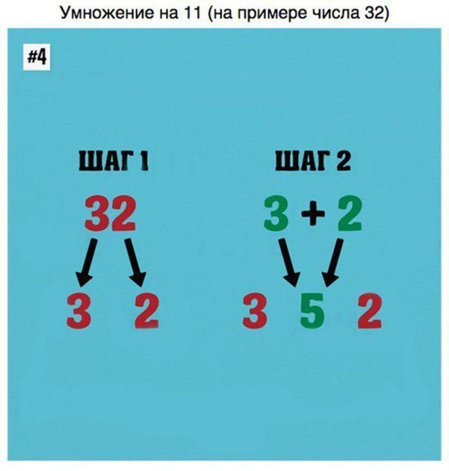 С помощью этих хитрых уловок вы овладейте математикой в два счёта