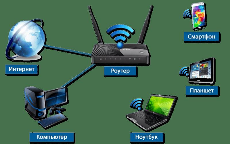 А вы знаете, почему надо выключать в ночное время суток wi-fi роутер?